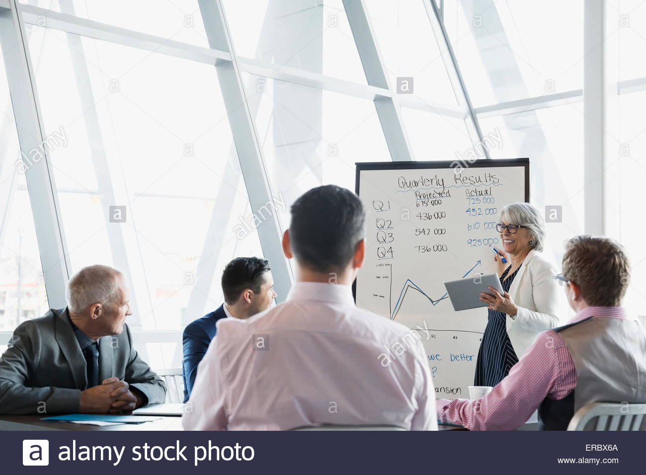 Businesswoman leading meeting at whiteboard in conference room Stock Photo