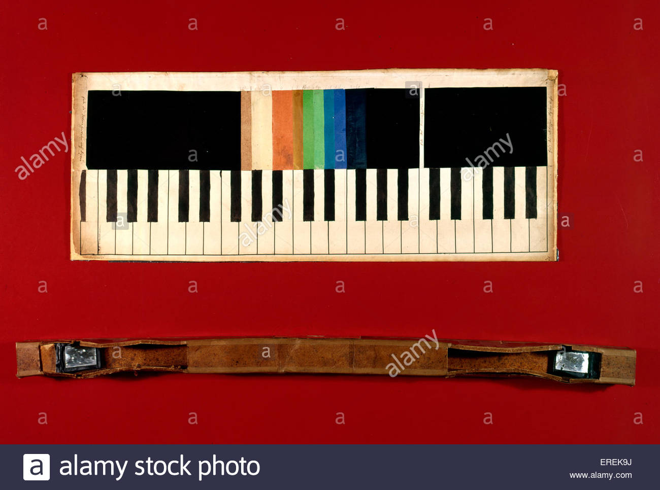 Table of colours by Hermann von Helmholtz, German  physician and physicist (1821 –  1894). - Stock Image