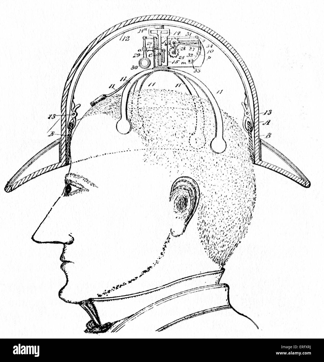 Nineteenth-century design for a commuter 's hat. The hat elevates and rotates on the head allowing the wearer - Stock Image