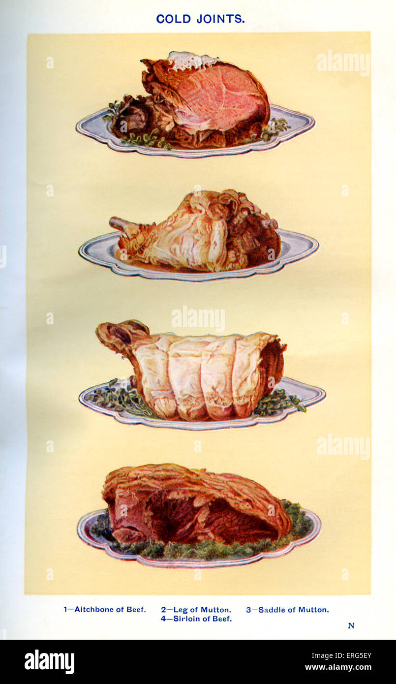 Mrs Beeton 's cookery book  - cold joints dishes: Aitchbone of beef, Leg of mutton, Saddle of mutton, Sirloin - Stock Image