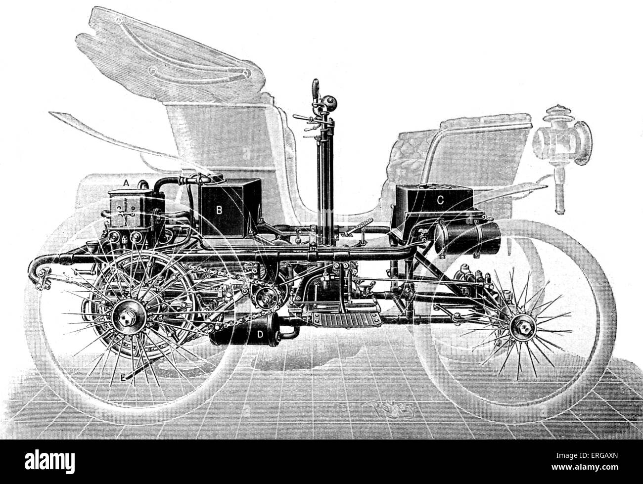 Rochet car with rear engine, 1896. a) two-cylinder motor,b) water tank for cooling, c) petrol tank, d) exhaust pipe. - Stock Image