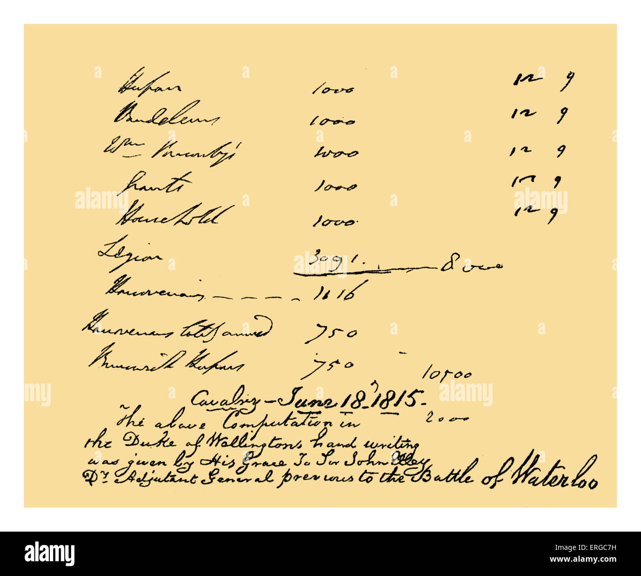 Autograph: Arthur Wellesley, Durke of Wellington.  Enumeration of the cavalry at his command at the Battle of Waterloo, - Stock Image
