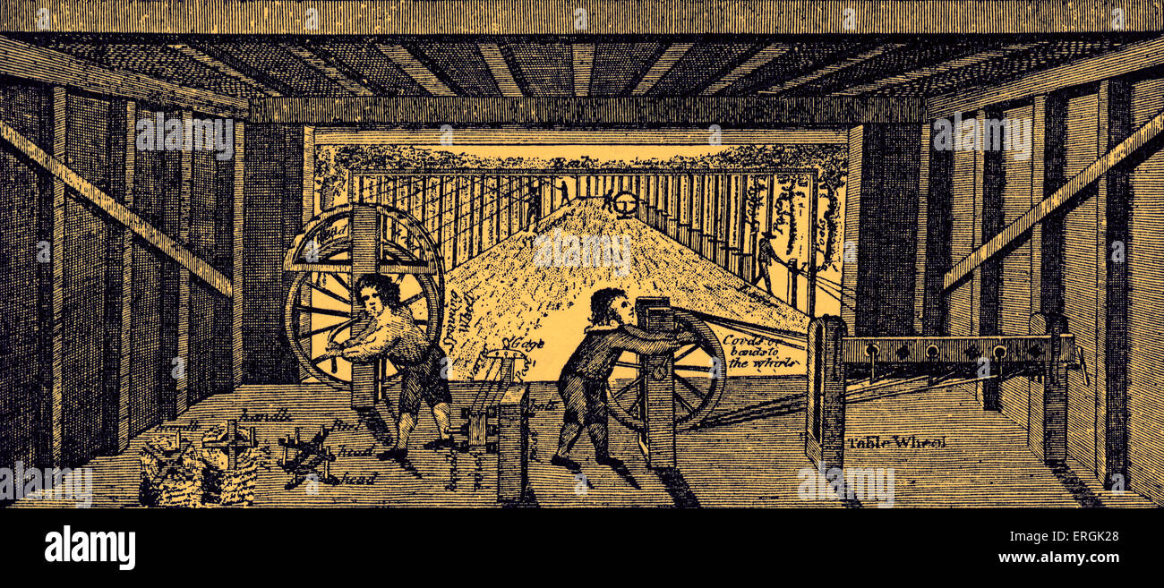 Children working in a rope factory - from 18th century engraving. - Stock Image