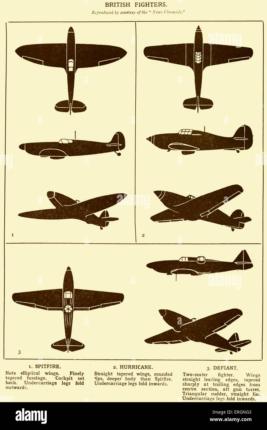 WW2 -British Fighter Planes. Diagrams of a Spitfire, Hurricane and Defiant. - Stock Image