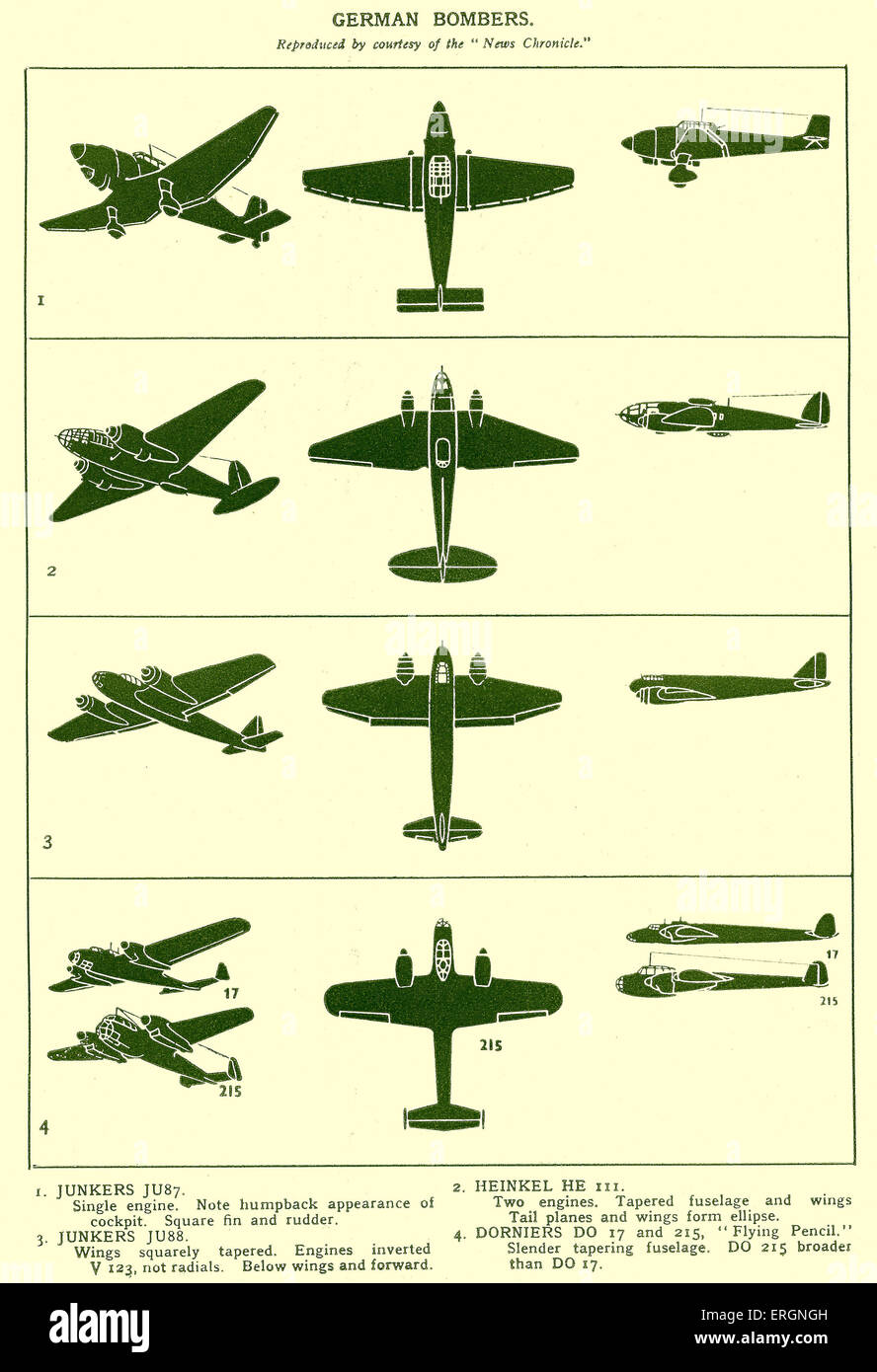 WW2 - German Bombers. Diagrams of Junkers JU87, Heinkel HE III, Junkers JU88 and Dorniers DO 17 & 215 bombers. - Stock Image