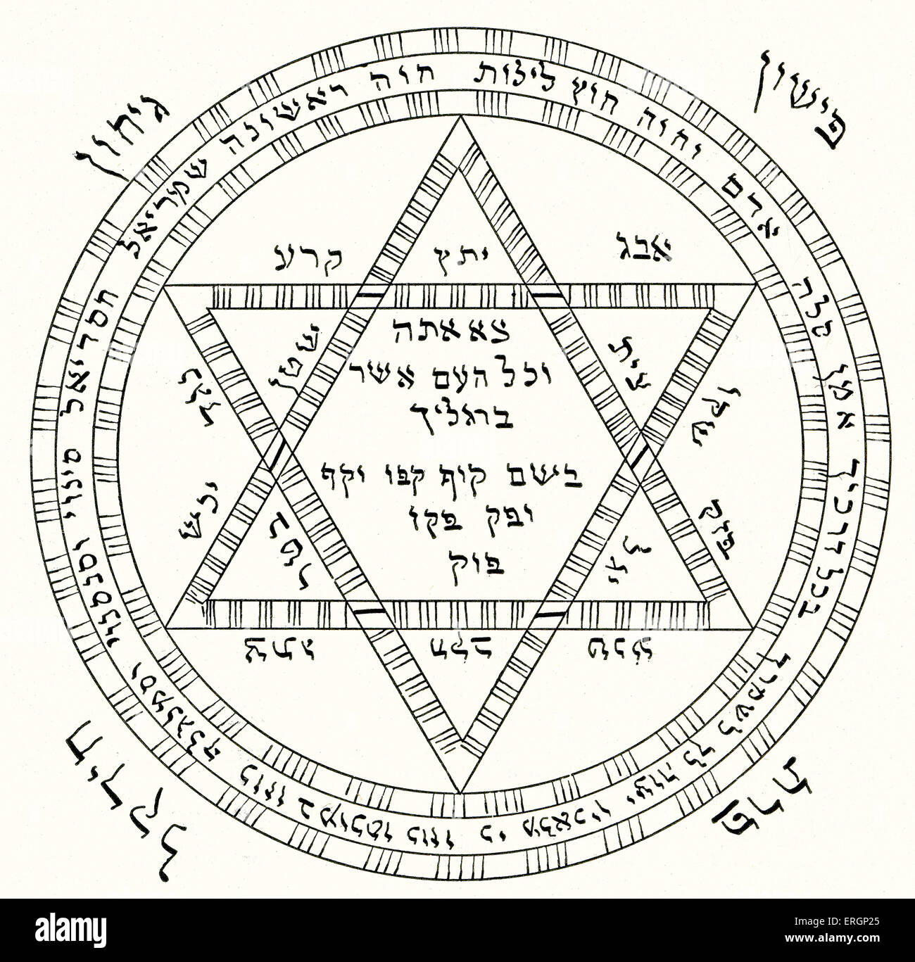 Evil Eye, Hebrew amulet. From the 'Sefer Raziel' (Book of Raziel the Angel) a medieval Kabbalah grimoire - Stock Image