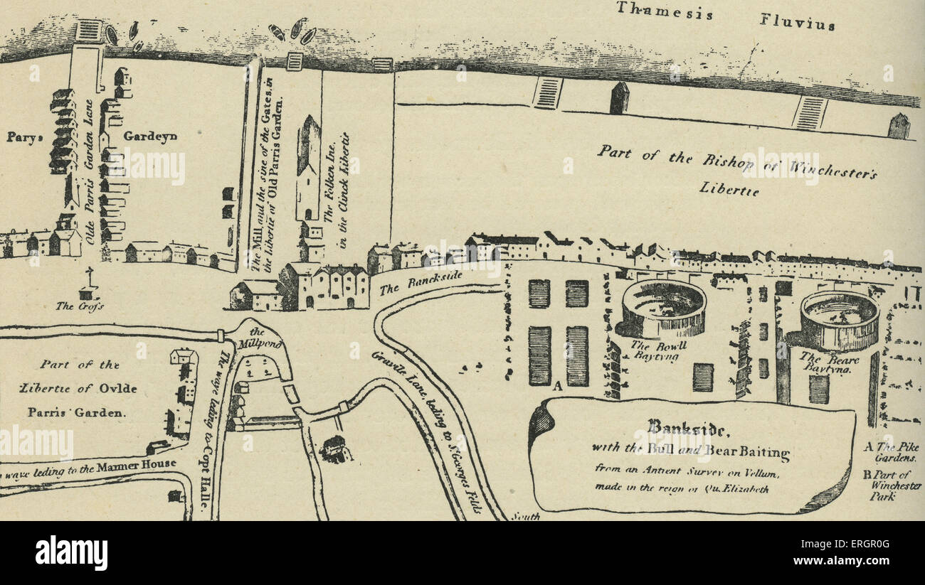 Map of Bankside in Southwark, London, during the time of William Shakespeare. Shakespeare 's Globe Theatre was - Stock Image