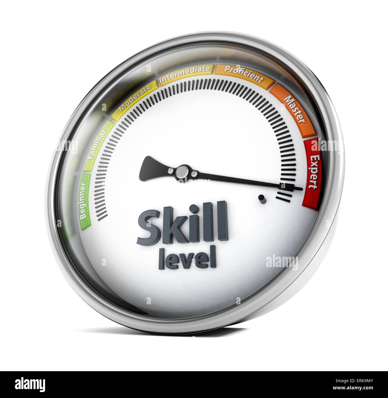 Skill level meter representing between beginner and expert skill levels. - Stock Image