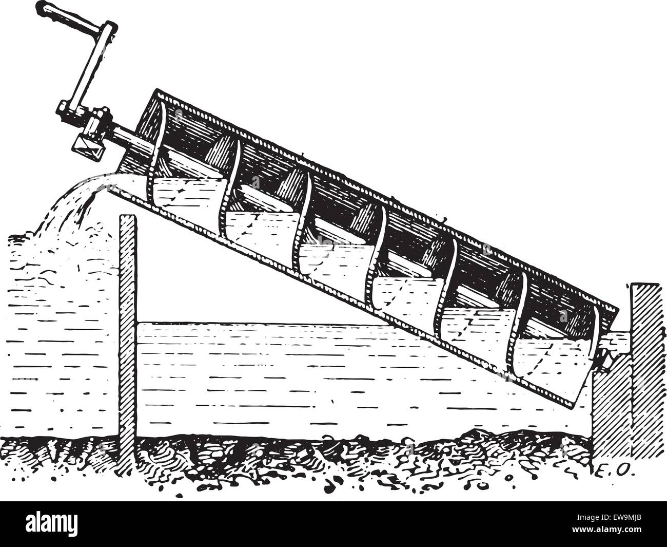 Archimedes Screw Stock Photos & Archimedes Screw Stock Images - Alamy