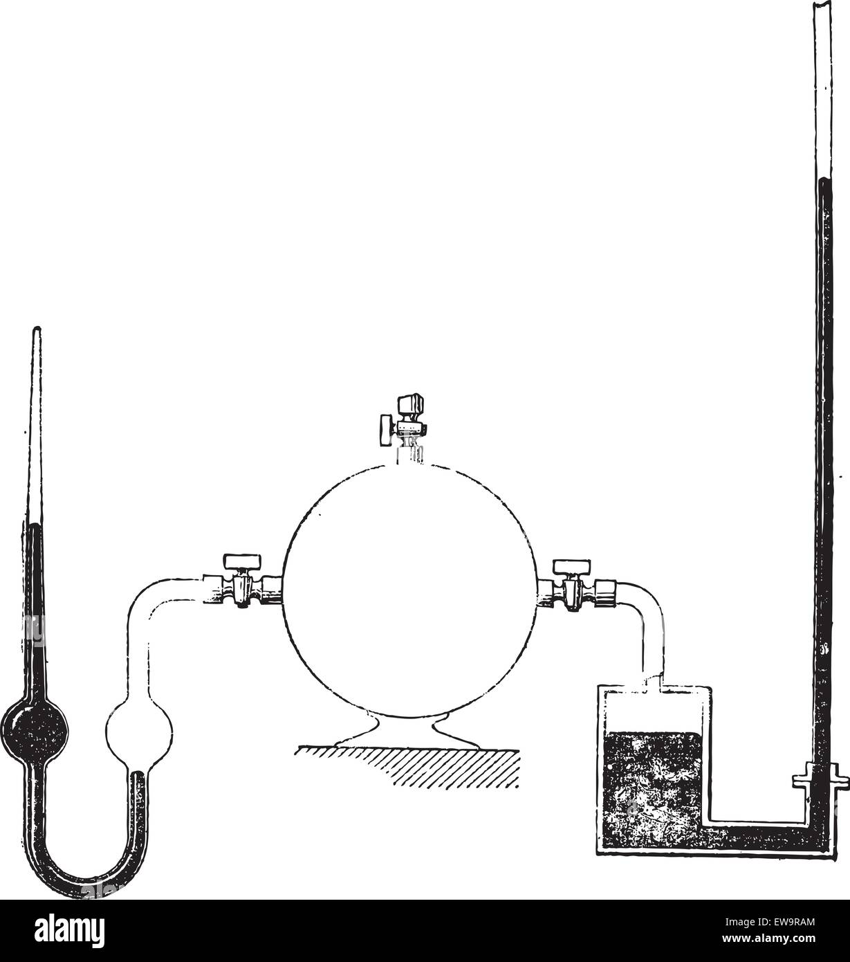 Liquid Column Manometers, showing (left) close-end type and (right) open-end type, vintage engraved illustration. - Stock Vector