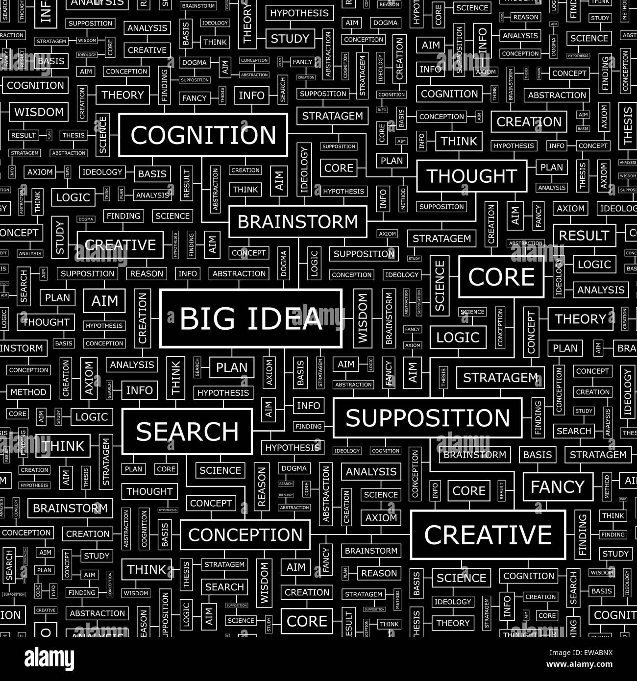 BIG IDEA. Seamless pattern. Word cloud illustration. - Stock Image