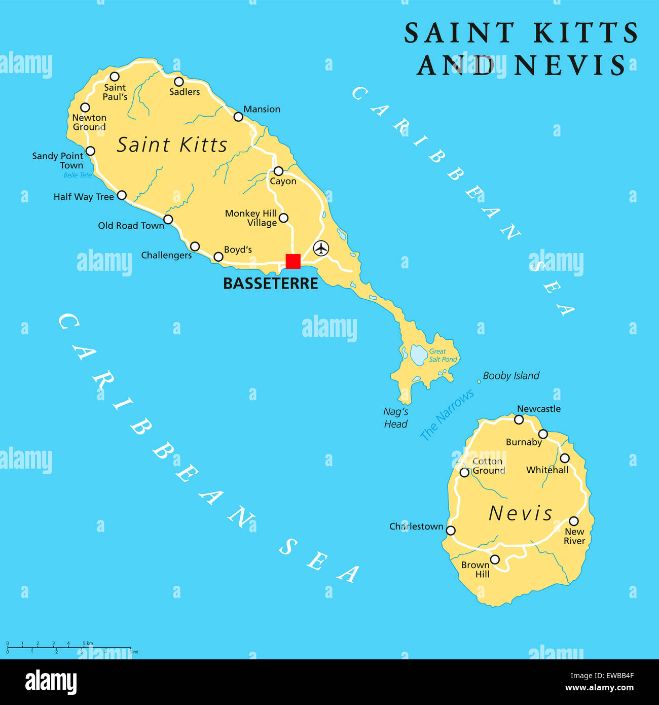 Saint Kitts And Nevis Stock Photos & Saint Kitts And Nevis Stock ...