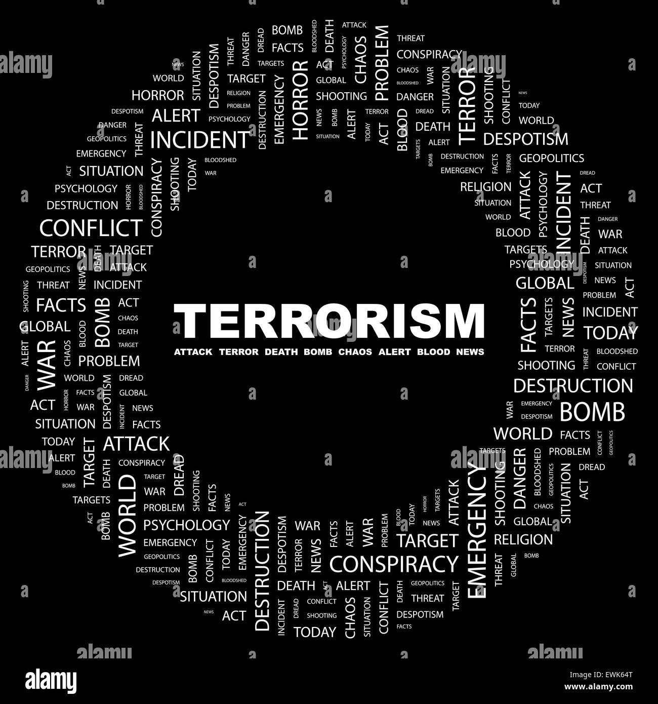 TERRORISM. Background concept wordcloud illustration. Print concept word cloud. Graphic collage. - Stock Vector