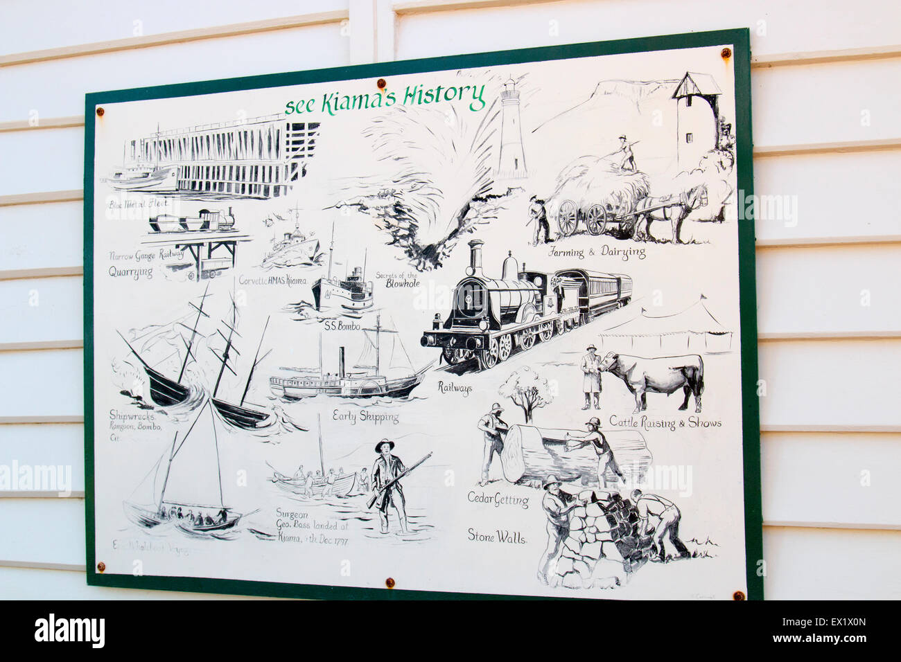 History of Kiama a popular coastal town on the south coast of new south wales,about 2 hours from Sydney,australia - Stock Image