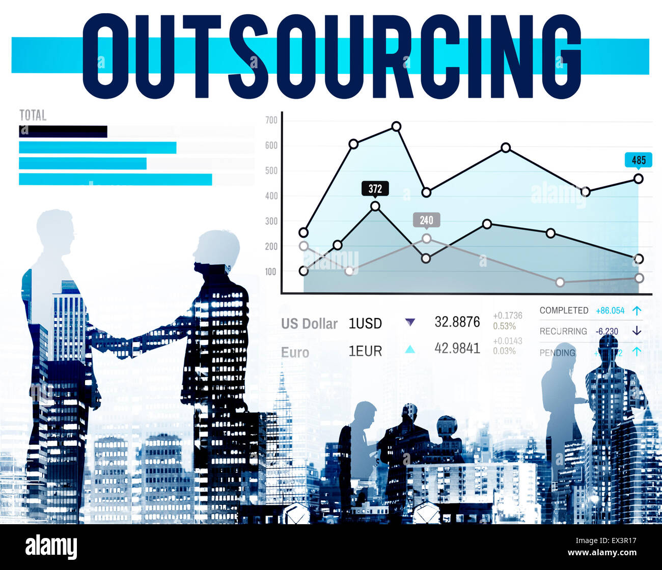 Outsourcing Hiring Outsource Recruitment Skills Concept - Stock Image
