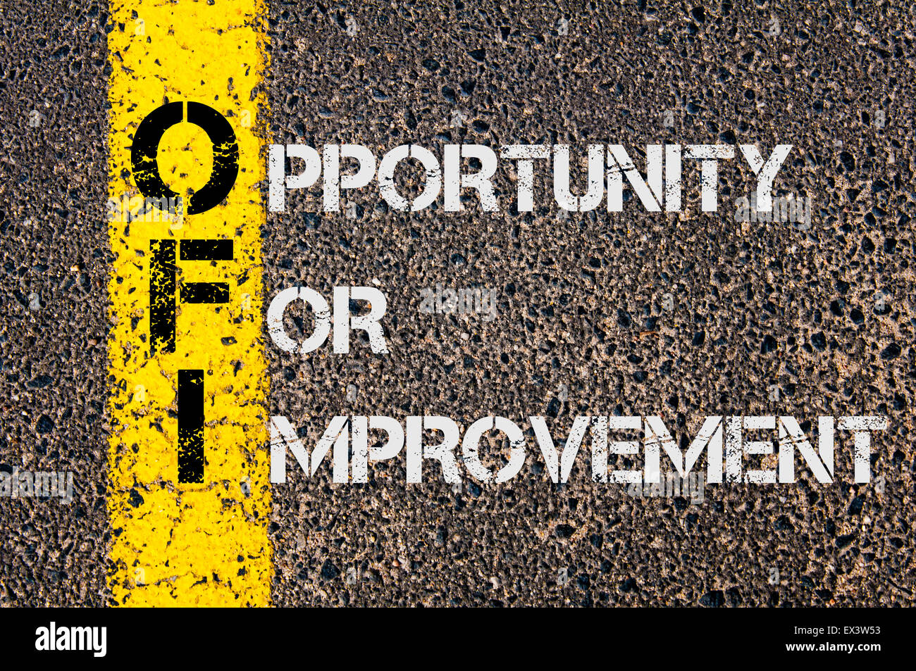 concept image of business acronym ofi as opportunity for improvement stock photo  84908127