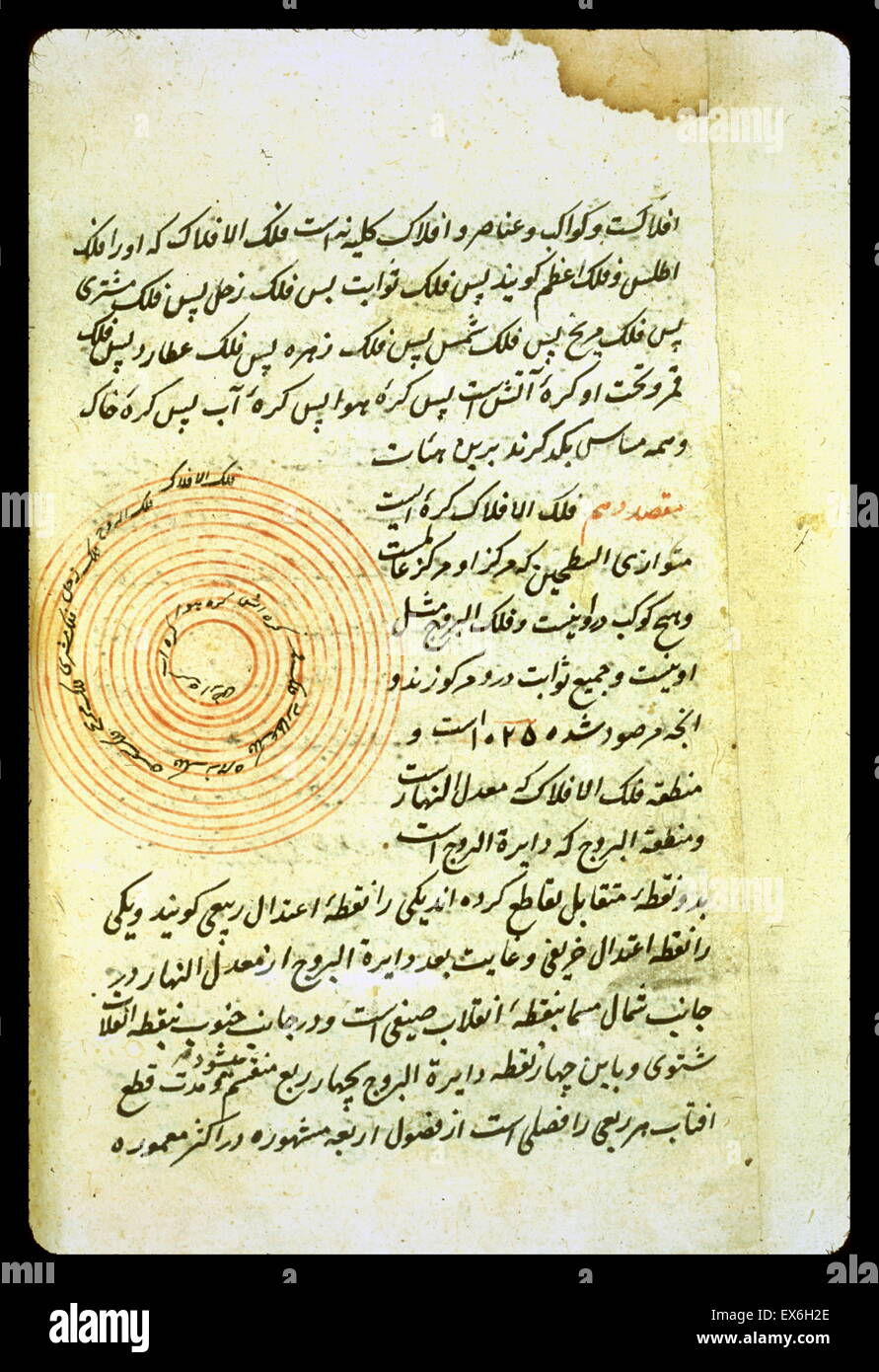 diagram of the heavenly spheres in an anonymous and untitled Persian treatise on astronomy. The copy was completed - Stock Image