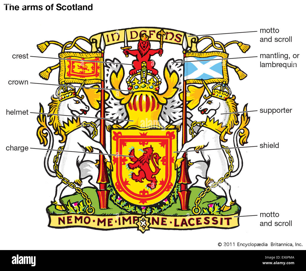 Heraldry: the arms of Scotland - Stock Image