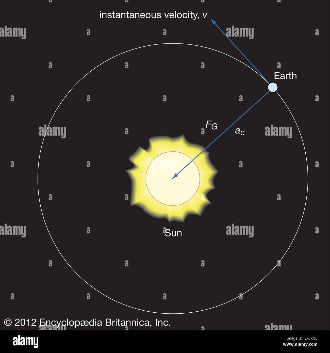 Centripetal acceleration: Earth's orbital motion - Stock Image