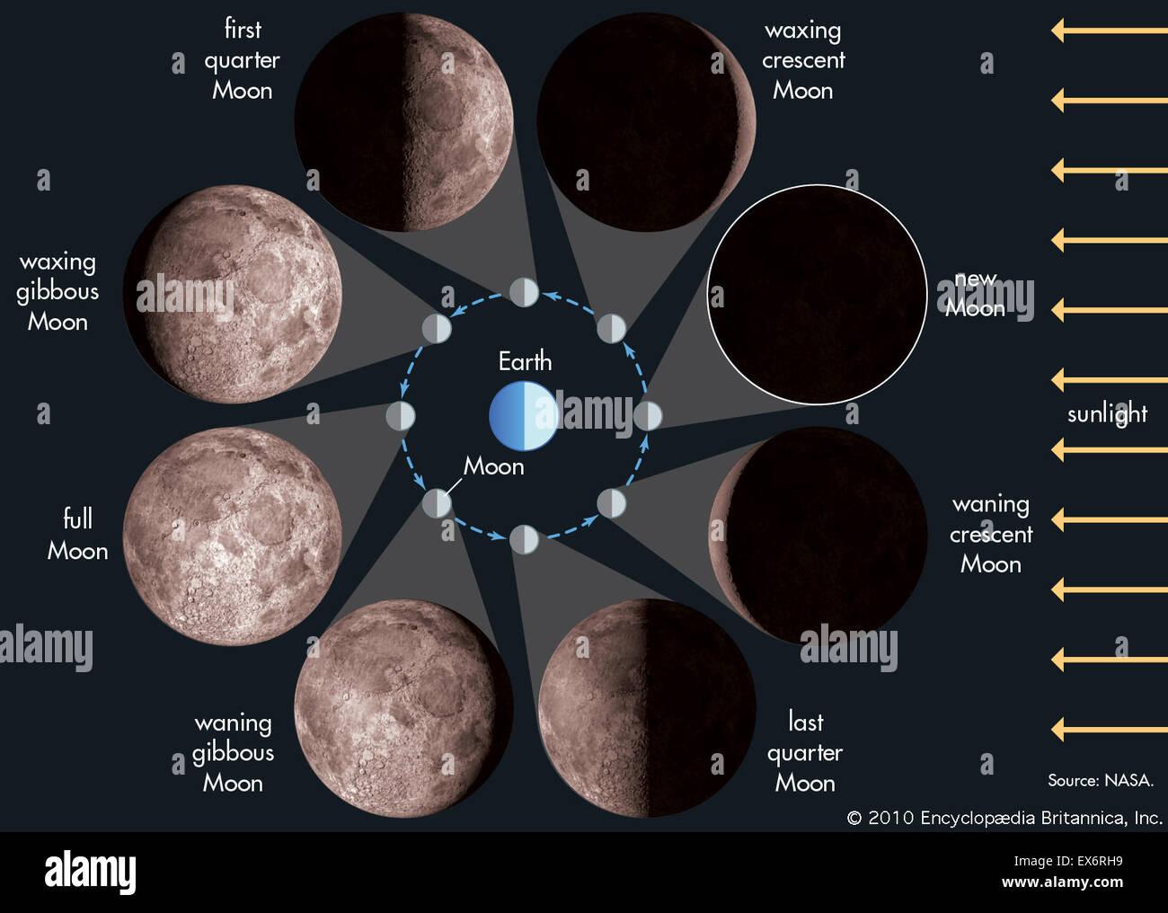 Moon phases Stock Photo: 84972757 - Alamy