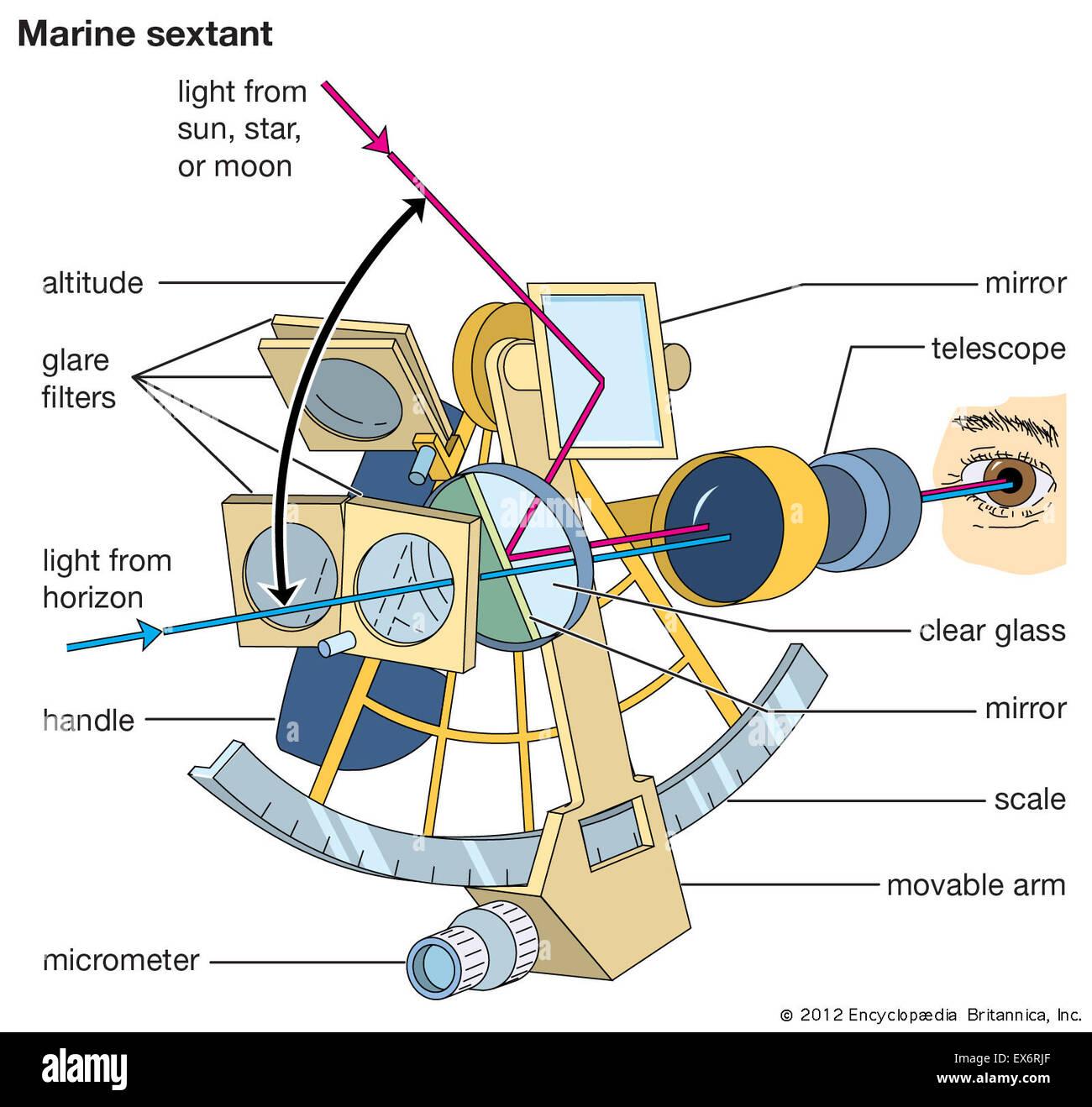 navigation: marine sextant stock photo - alamy  alamy