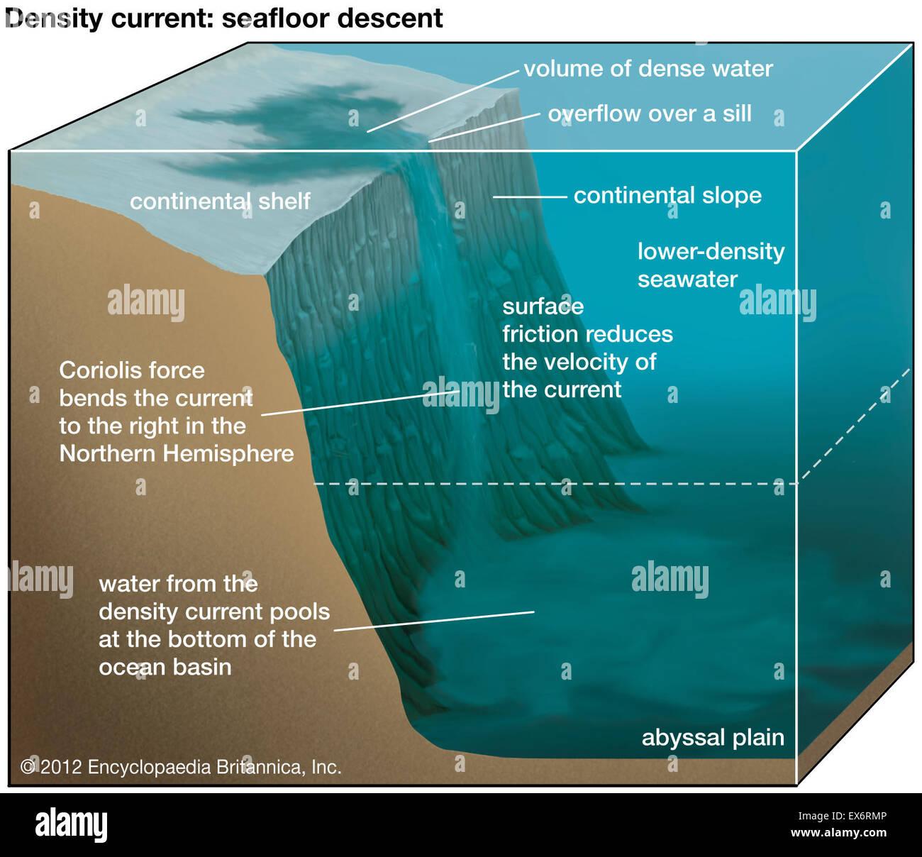 Density current: descent to the ocean floor - Stock Image