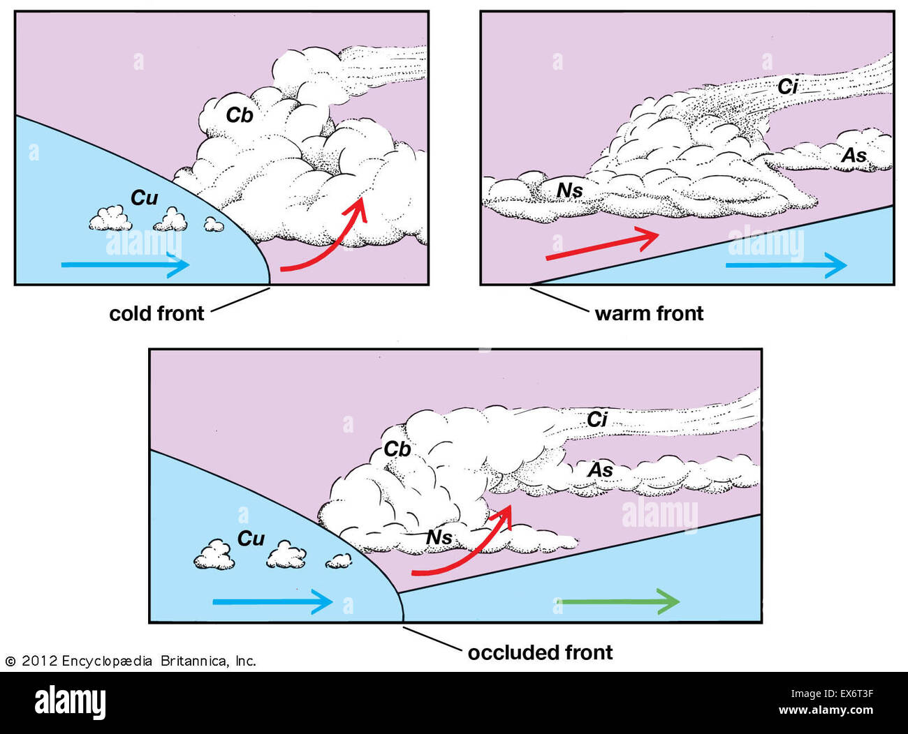 Weather fronts - Stock Image