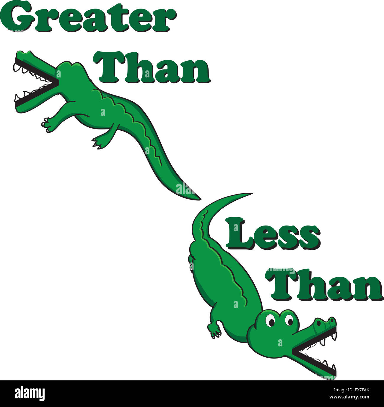Alligators Illustrated With Greater Than And Less Than Symbols To