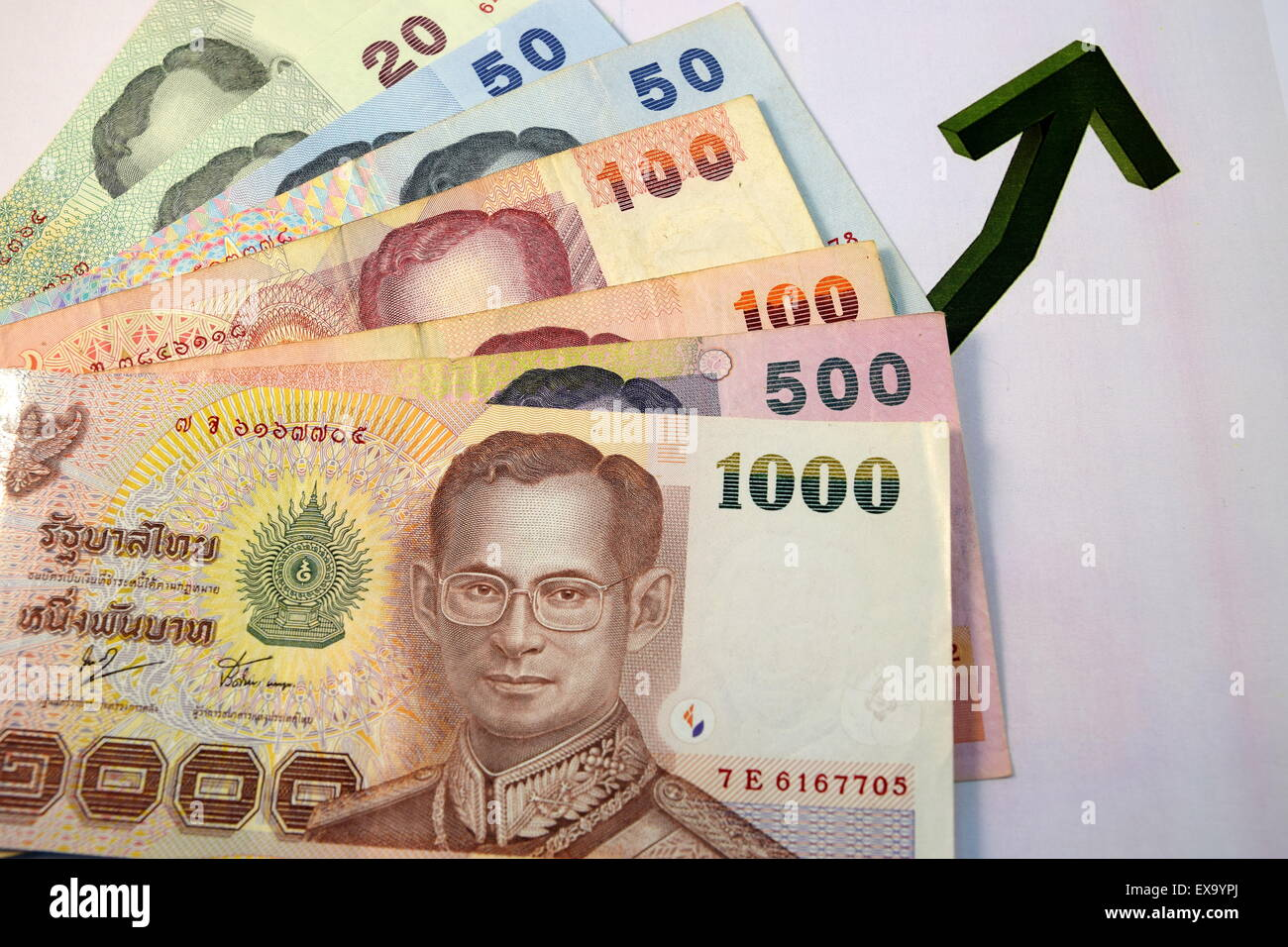 close up of various currency notes and coins from
