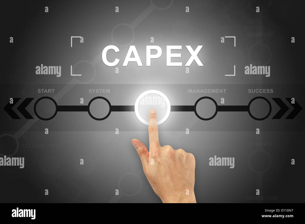 hand clicking capex or Capital expenditure button on a touch screen Stock Photo