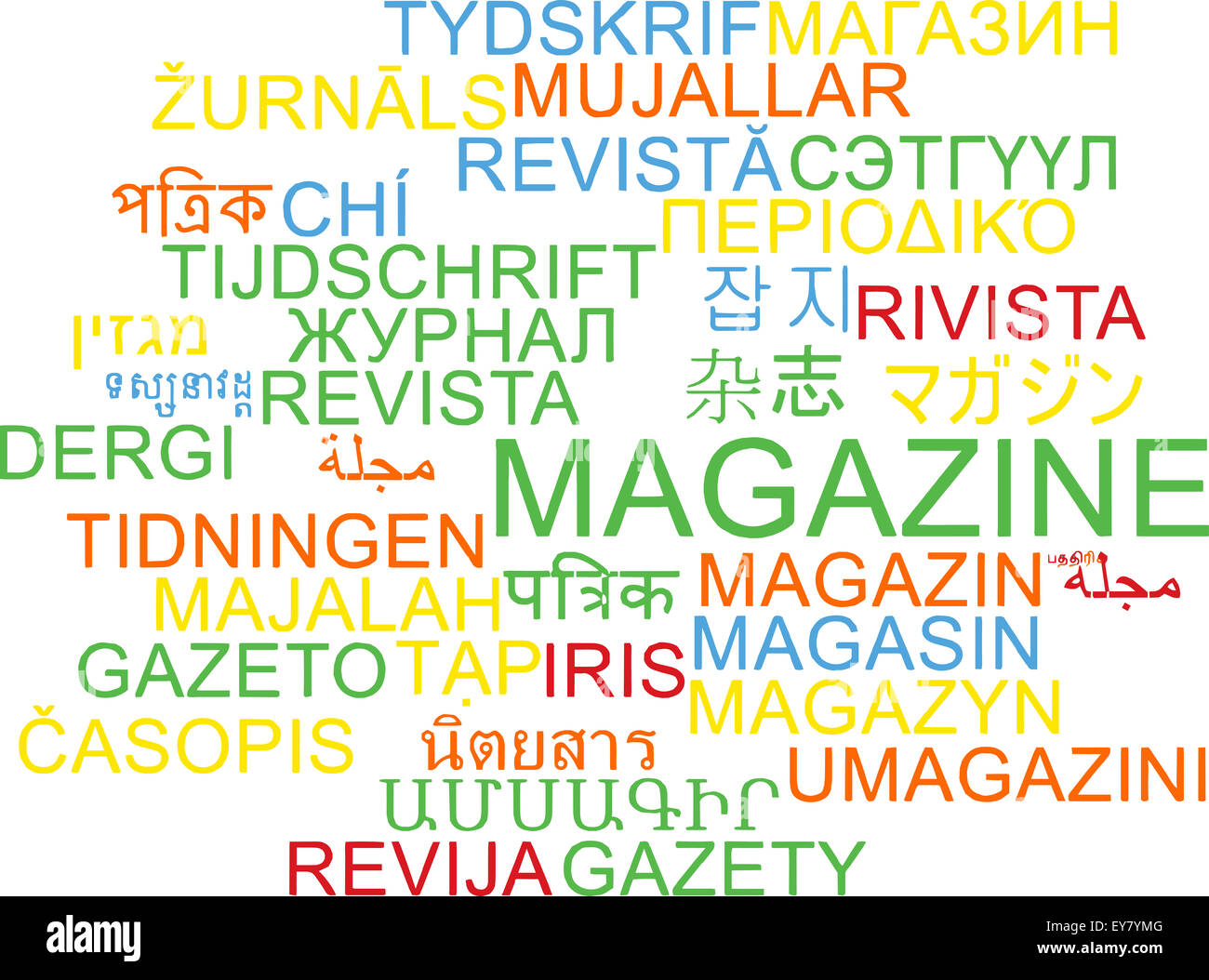 background concept wordcloud multilanguage international many stock