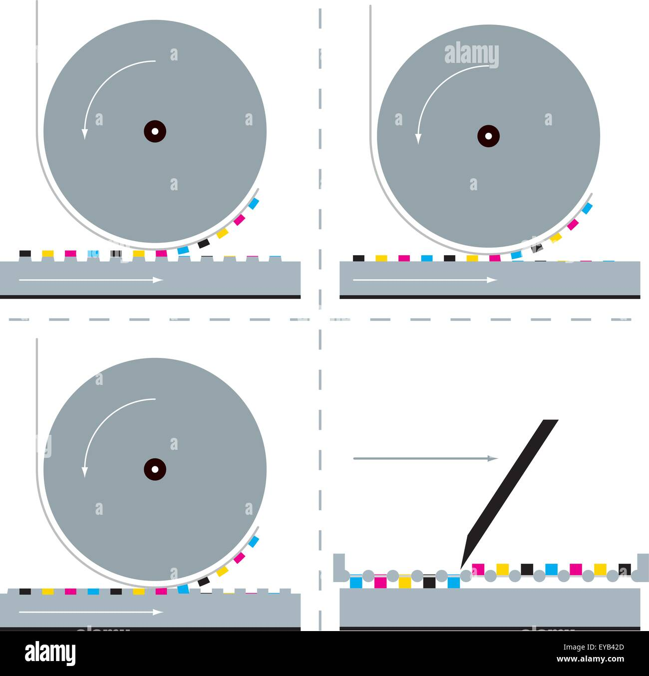 Offset Printing Press Stock Vector Images Alamy Diagram Four Different Processes