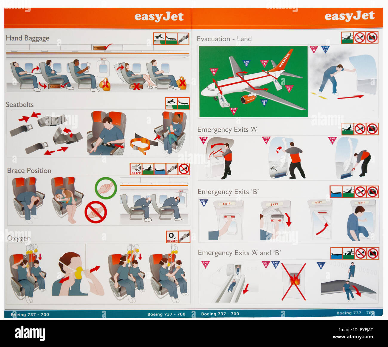 Germania Airlines Boeing 737-300 Safety Card