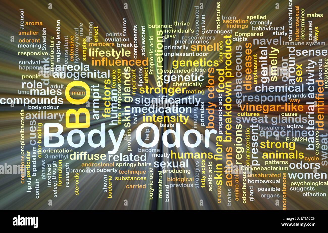 Background concept wordcloud illustration of body odor glowing light - Stock Image