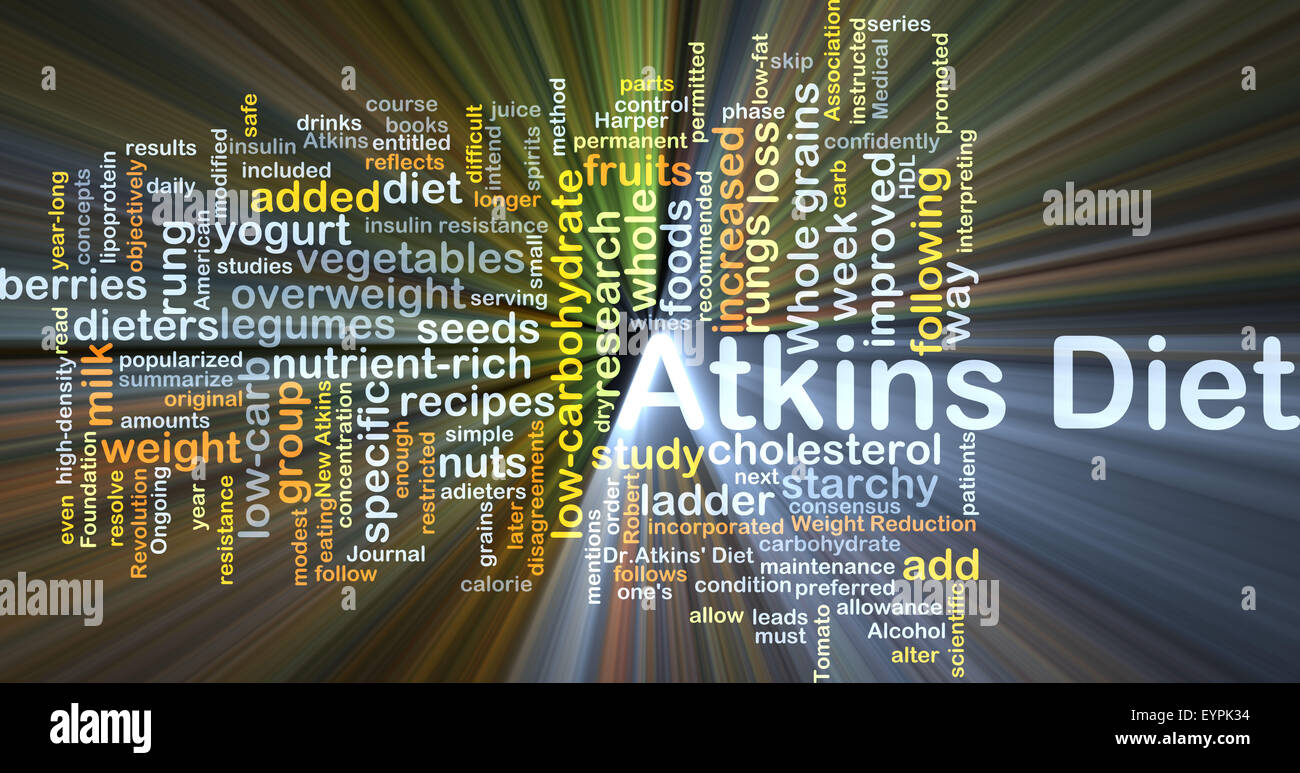 Background Concept Wordcloud Illustration Of Atkins Diet Glowing Light