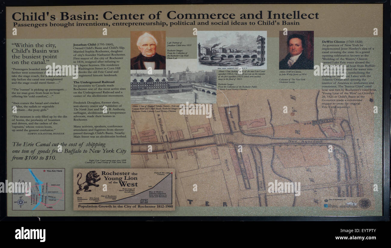 Child's basin center of commerce and intellect timeline - Stock Image