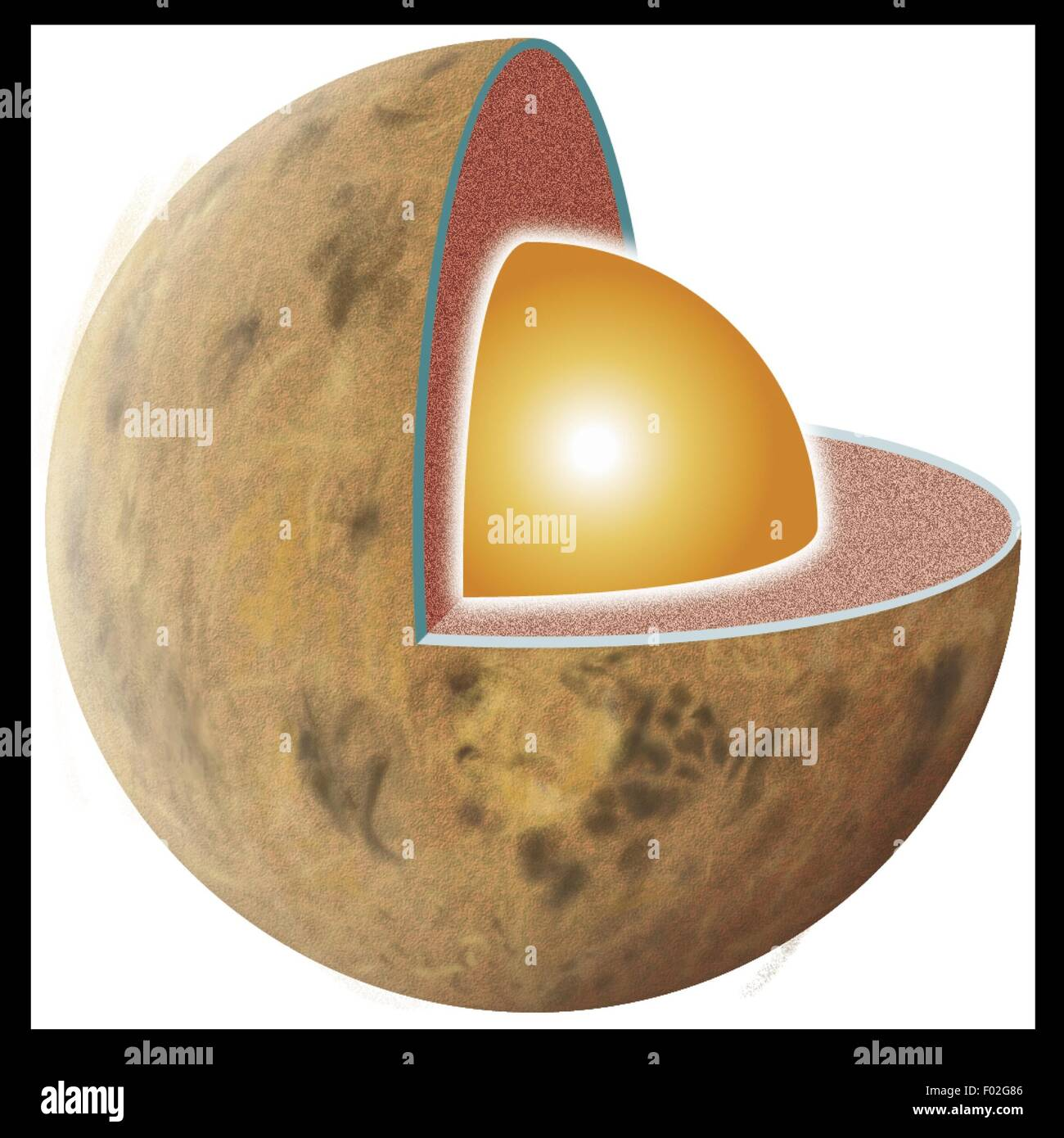 Astronomy - Planets. Mars. Mars interior structure: iron core Stock Photo -  AlamyAlamy