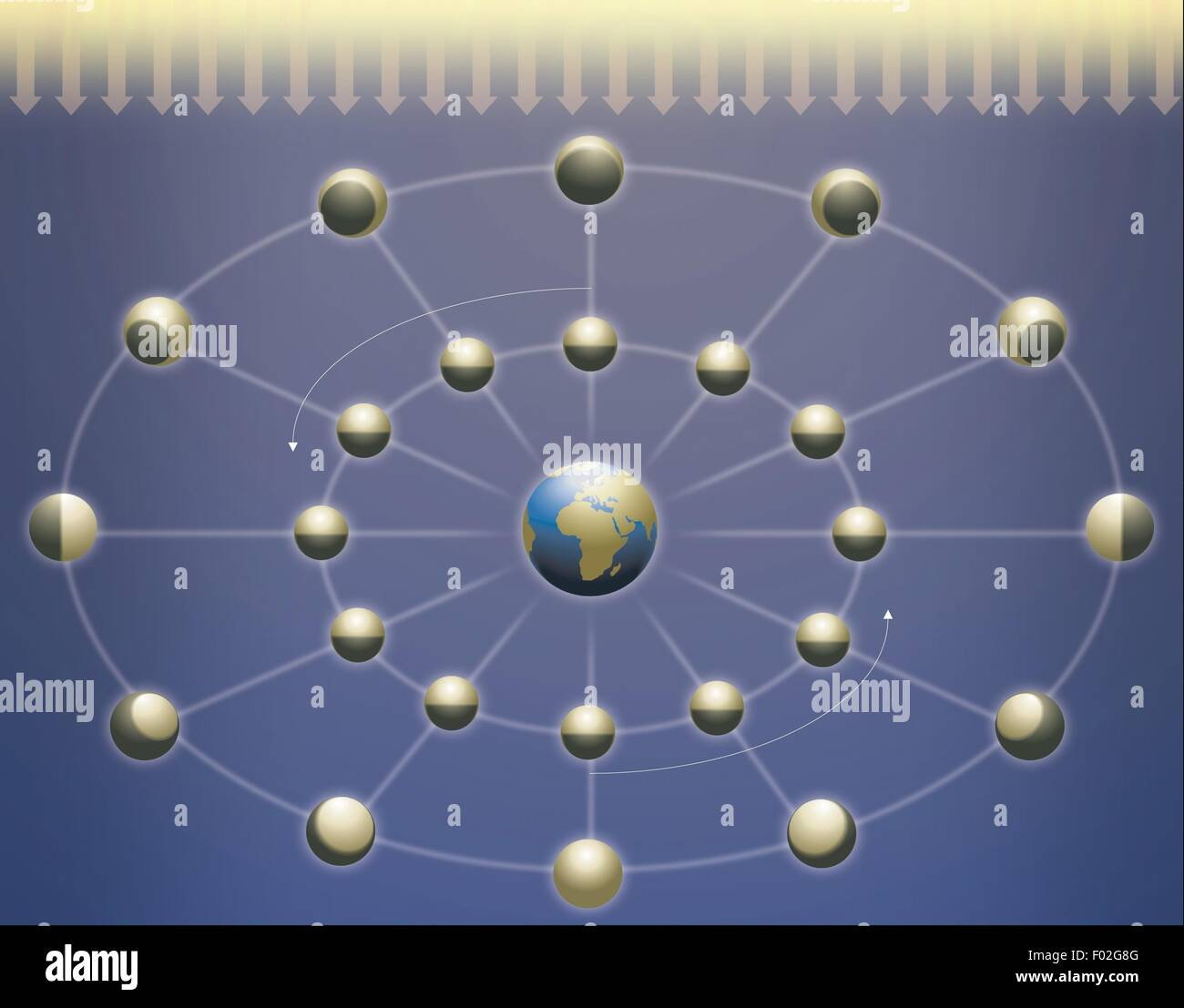 Moon Lunar Stock Photos Images Alamy Diagram Of Phases Color Image