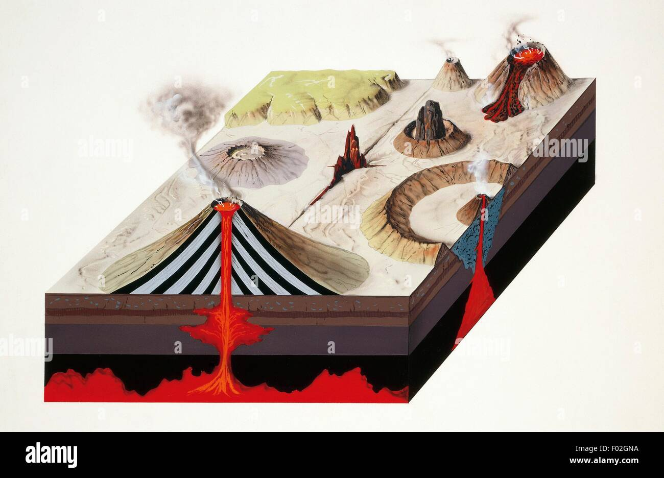 Structure of volcanos and oceanic ridge. Drawing. - Stock Image