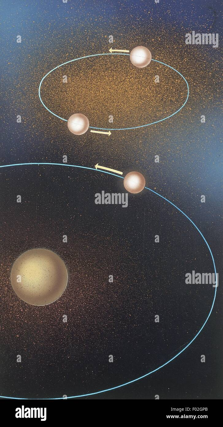 Rotation of astronomical objects, illustration - Stock Image