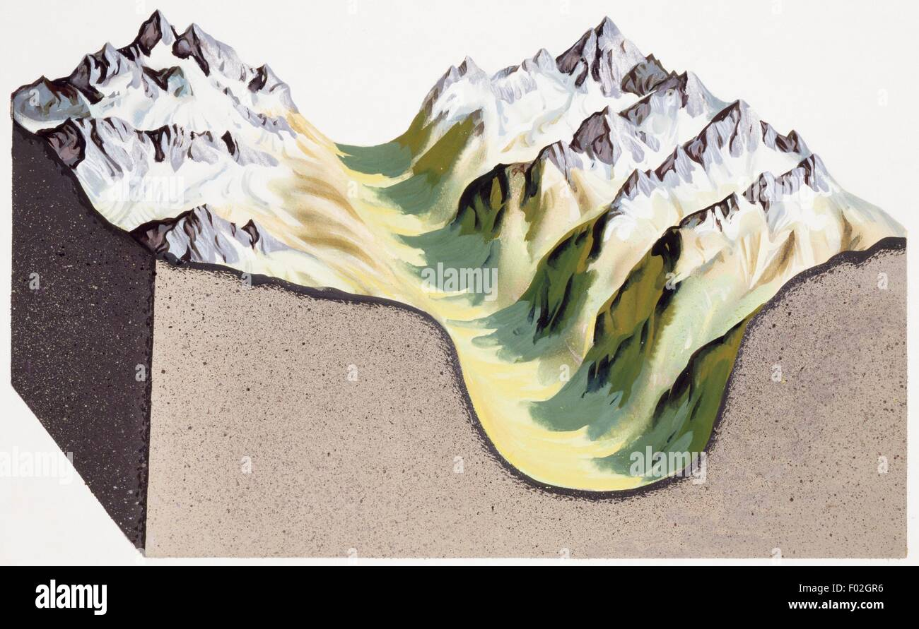 U-shaped valley carved by a glacier. Drawing. - Stock Image