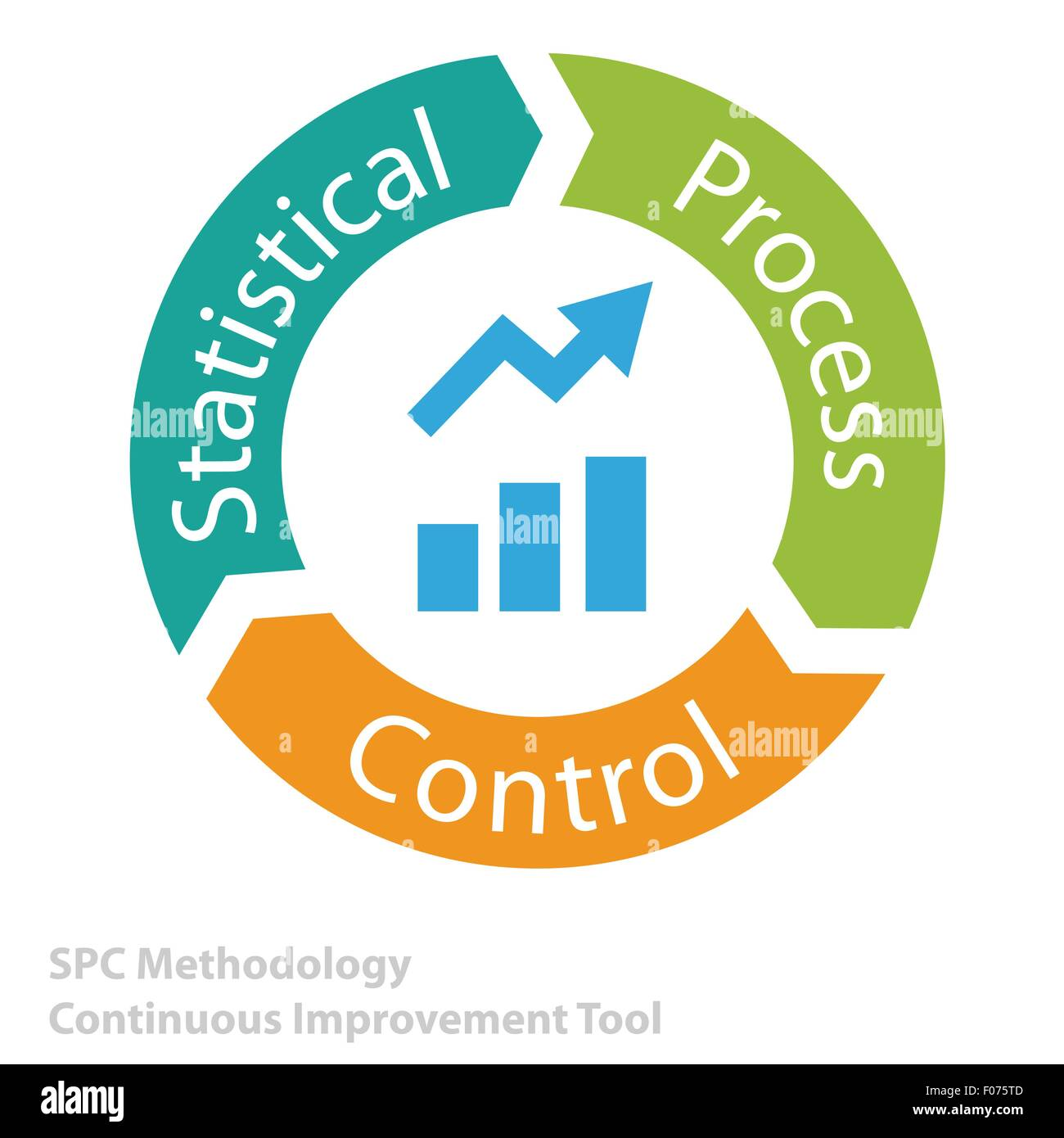 statistical process control tool icon as continuous improvement tool