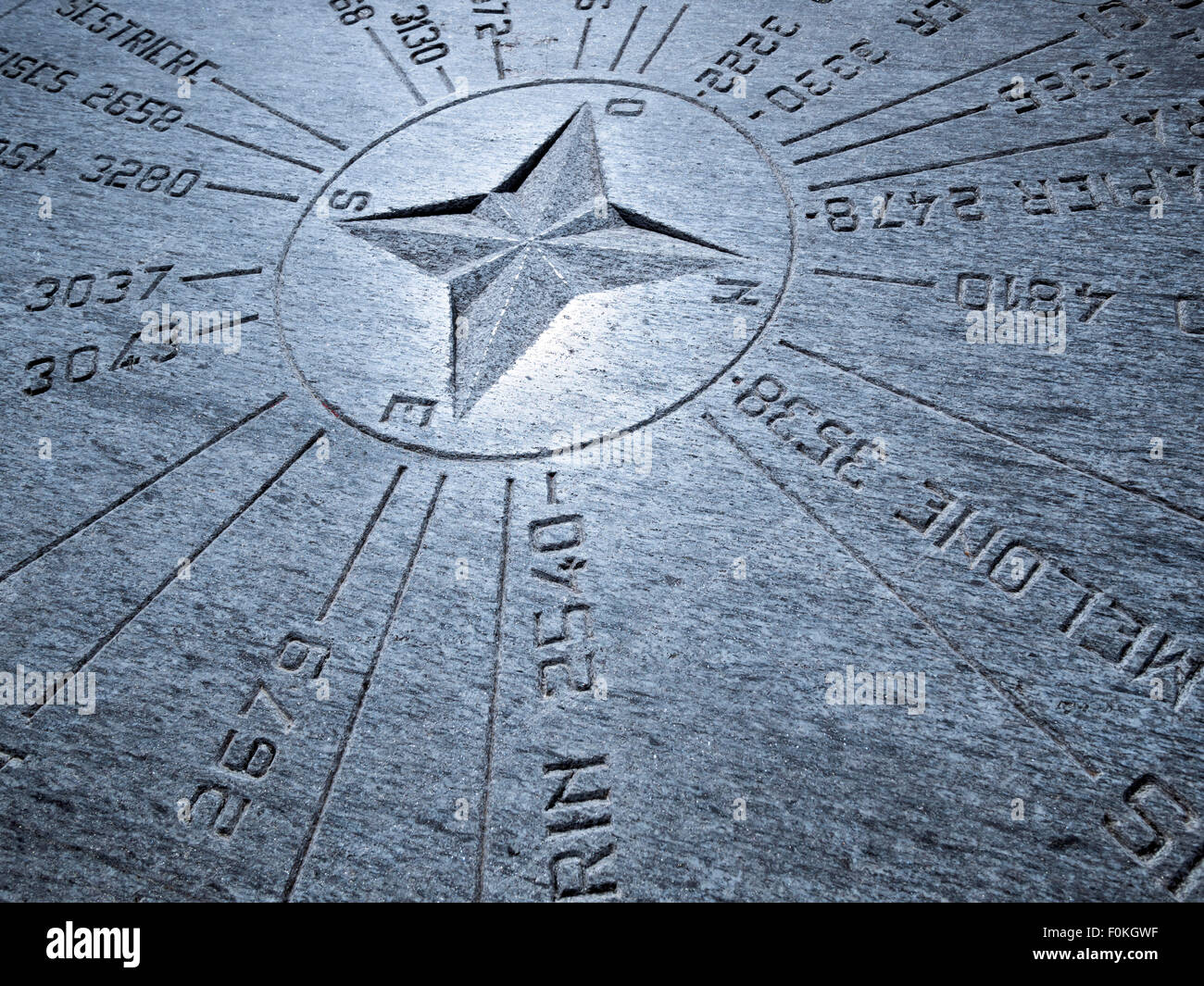Compass card and indication of distances - Stock Image
