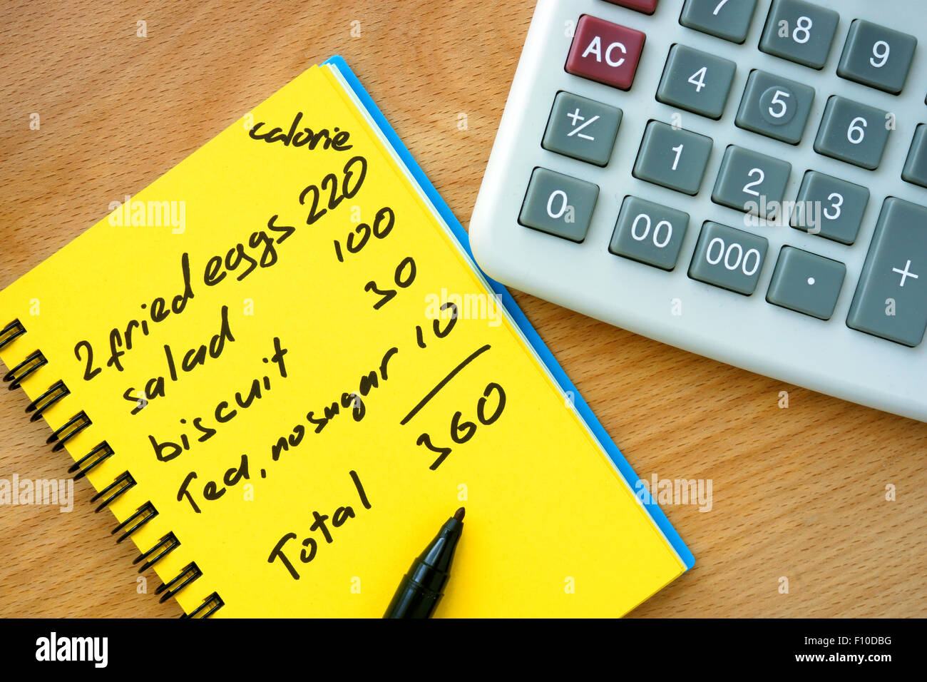 Food Calorie Calculator Stock Photos Food Calorie Calculator Stock