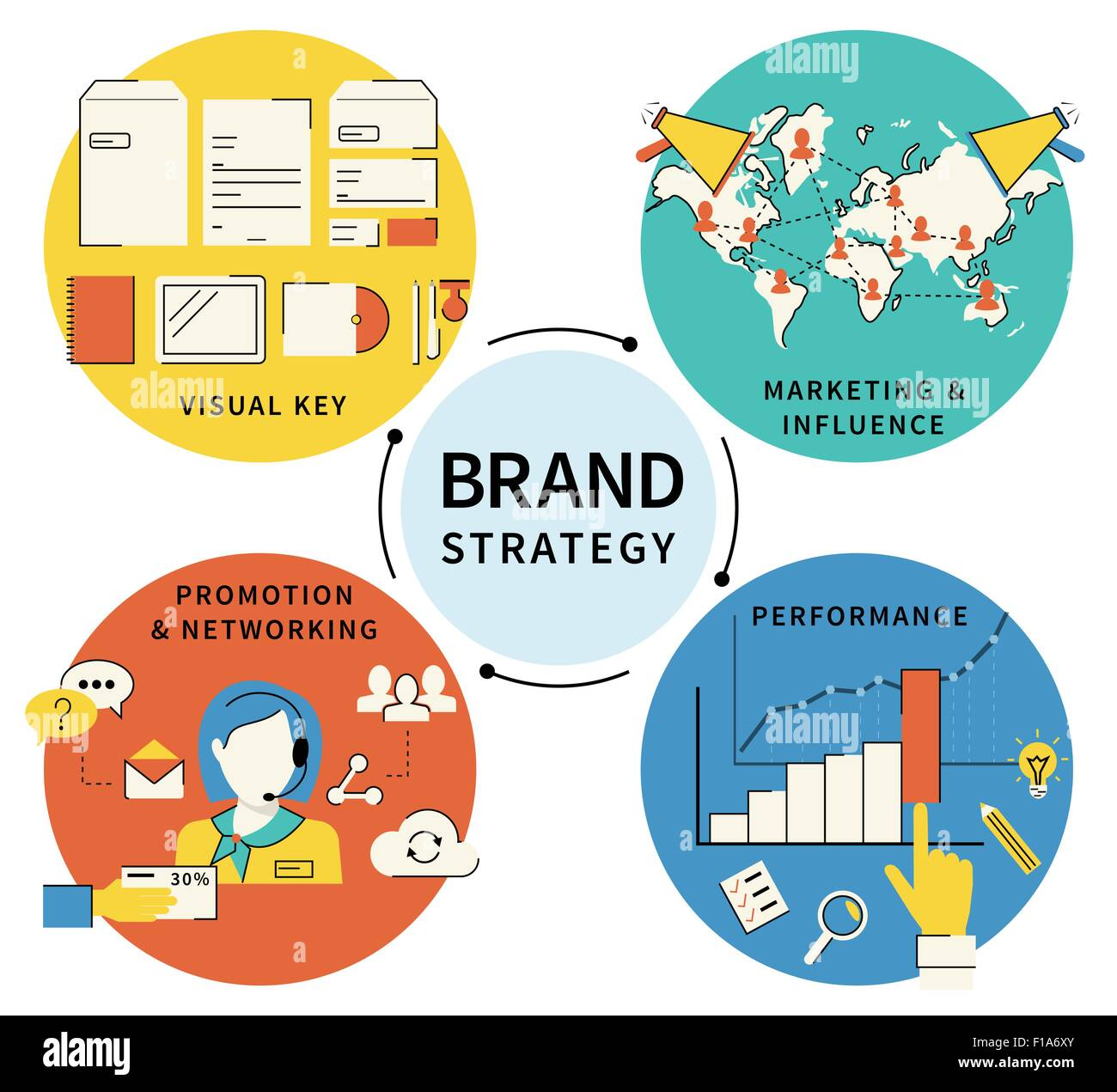 Brand strategy - four items - Stock Image