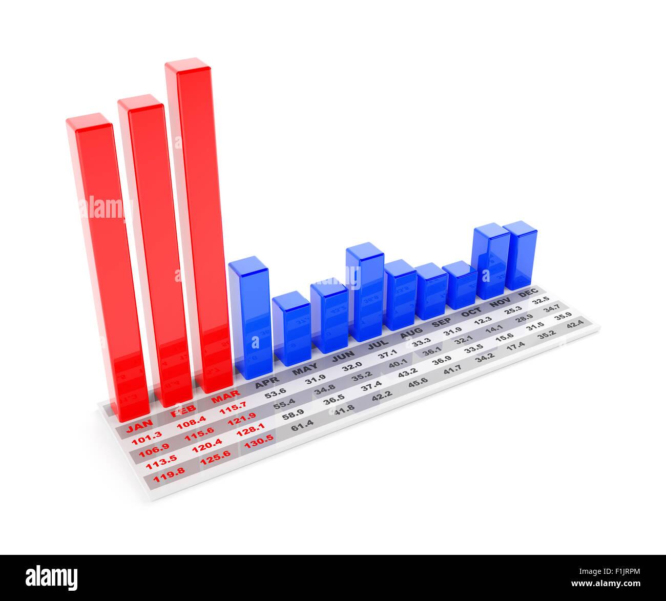 Peak in first season - Stock Image