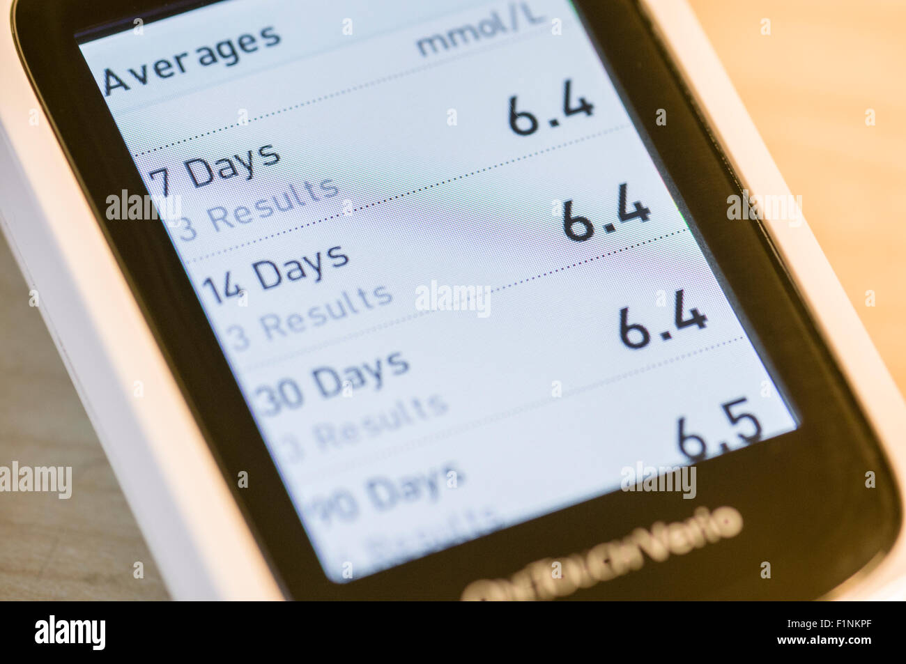 Blood glucose monitor showing averages over the past 3, 7, 14, 30 and 60 days. - Stock Image