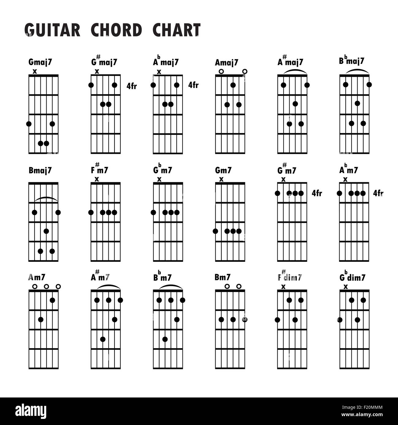 Basic Guitar Chords: Set Of Music Notes .Abstract Musical Background. Basic