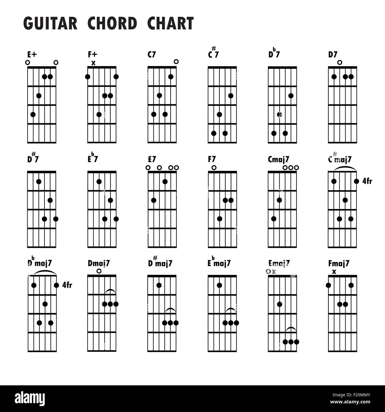 Guitar Lesson Black And White Stock Photos Images Alamy