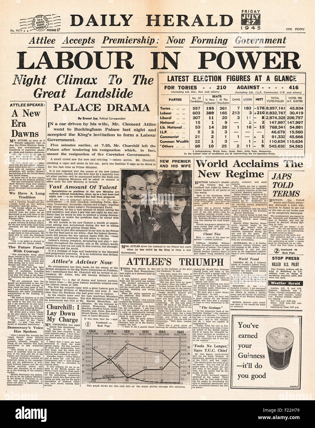 1945 Daily Herald front page reporting Clement Attlee and Labour Party Win General Election and Winston Churchill - Stock Image